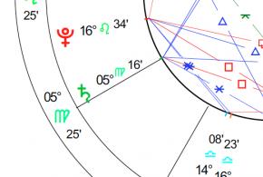 Paskaitos iš astrologijos kurso