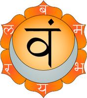 swadhisthana copy