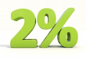 Parama 2 %