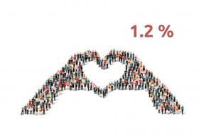 Aukime kartu! Skirk Mokyklai 1,2% savo GPM